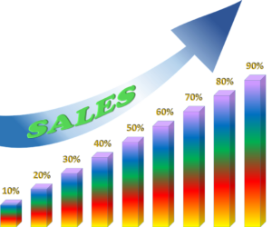 Small Business Sales and Activity Planning for Success