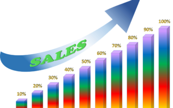 The Small Business Difference Between Marketing and Sales